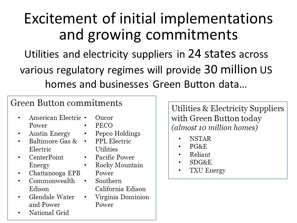 Utilities & Electricity Suppliers with Green Button today (almost 10 million homes) Utilities and electricity suppliers in 24 states across various regulatory regimes will provide 30 million US homes and businesses Green Button data… American Electric Power Austin Energy Baltimore Gas & Electric CenterPoint Energy Chattanooga EPB Commonwealth Edison Glendale Water and Power National Grid Oncor PECO Pepco Holdings PPL Electric Utilities Pacific Power Rocky Mountain Power Southern California Edison Virginia Dominion Power NSTAR PG&E Reliant SDG&E TXU Energy Green Button commitments Excitement of initial implementations and growing commitments