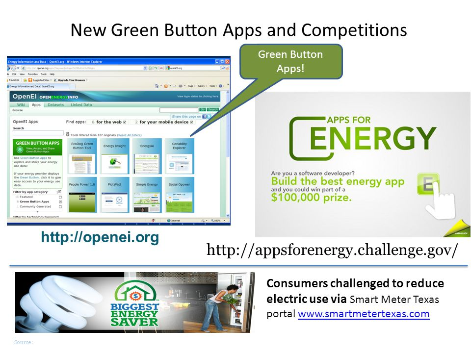 Source: New Green Button Apps and Competitions http://openei.org http://appsforenergy.challenge.gov/ Green Button Apps.