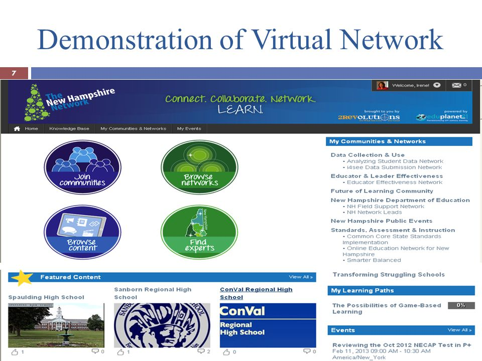 Demonstration of Virtual Network 7