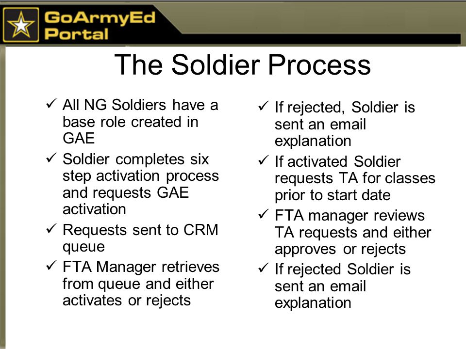 The Soldier Process All NG Soldiers have a base role created in GAE Soldier completes six step activation process and requests GAE activation Requests sent to CRM queue FTA Manager retrieves from queue and either activates or rejects If rejected, Soldier is sent an email explanation If activated Soldier requests TA for classes prior to start date FTA manager reviews TA requests and either approves or rejects If rejected Soldier is sent an email explanation