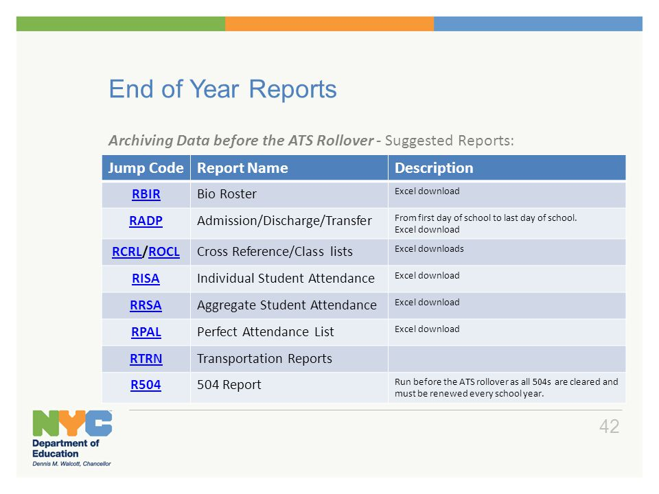 End of Year Reports Archiving Data before the ATS Rollover - Suggested Reports: 42 Jump CodeReport NameDescription RBIRBio Roster Excel download RADPA
