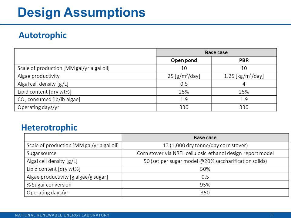 NATIONAL RENEWABLE ENERGY LABORATORY Design Assumptions 11 Base case Open pondPBR Scale of production [MM gal/yr algal oil]10 Algae productivity25 [g/