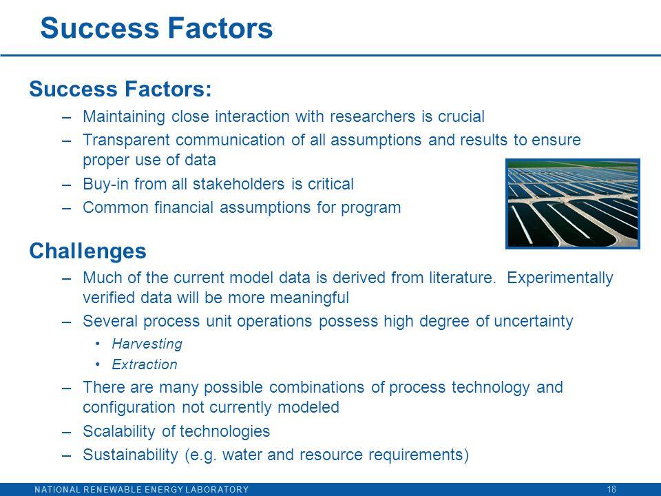 NATIONAL RENEWABLE ENERGY LABORATORY Success Factors 18 Success Factors: –Maintaining close interaction with researchers is crucial –Transparent commu