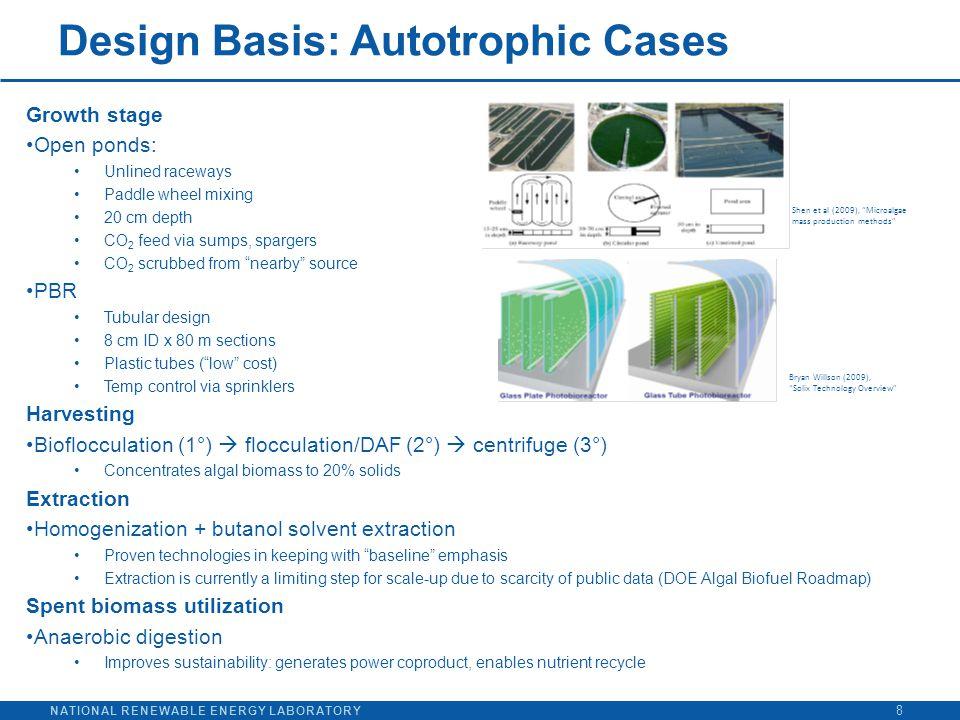 NATIONAL RENEWABLE ENERGY LABORATORY Design Basis: Autotrophic Cases 8 Growth stage Open ponds: Unlined raceways Paddle wheel mixing 20 cm depth CO 2