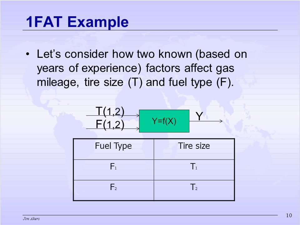 Jim Akers Let's consider how two known (based on years of experience) factors affect gas mileage, tire size (T) and fuel type (F).