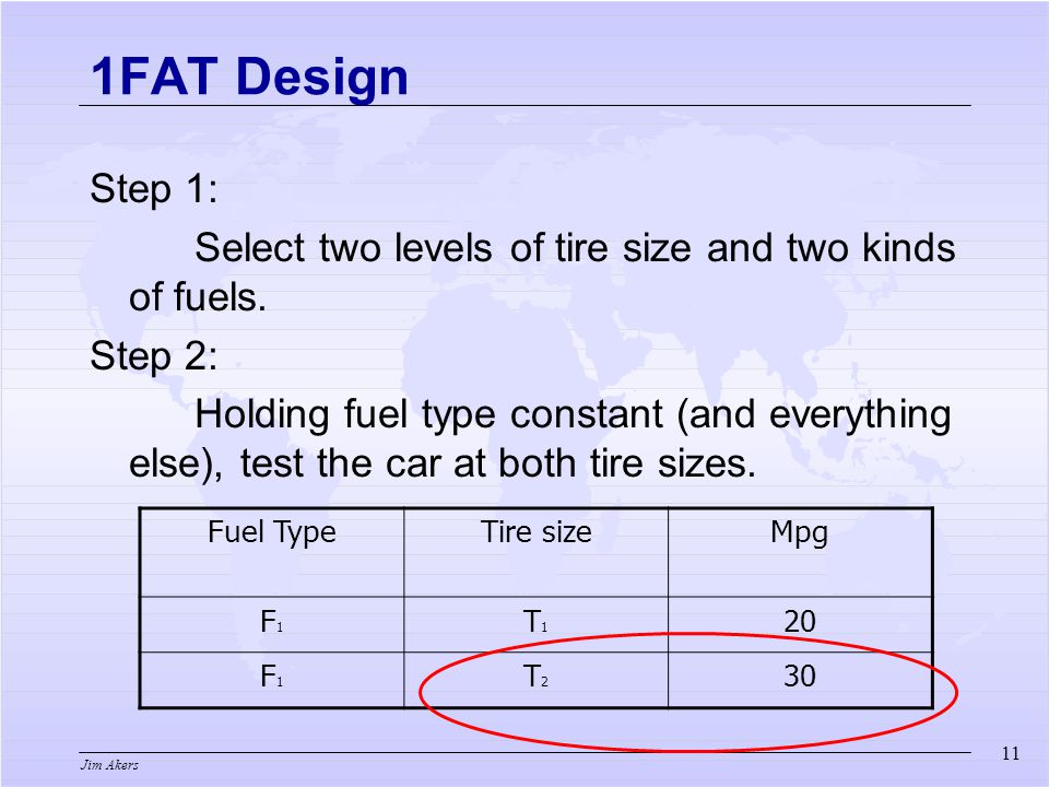 Jim Akers Step 1: Select two levels of tire size and two kinds of fuels.