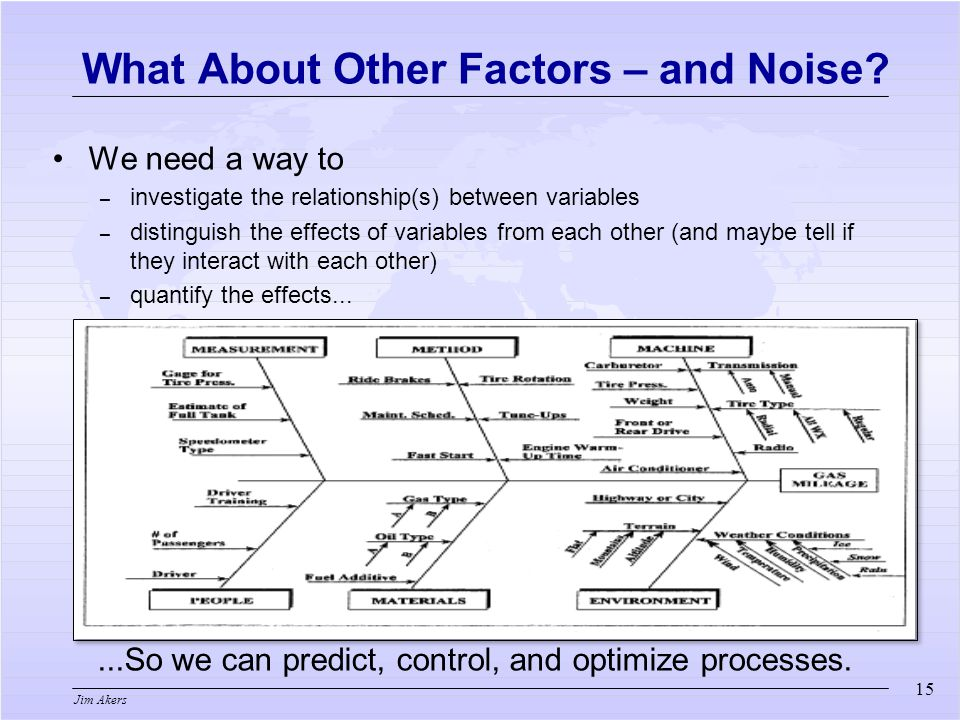 Jim Akers We need a way to – investigate the relationship(s) between variables – distinguish the effects of variables from each other (and maybe tell if they interact with each other) – quantify the effects......So we can predict, control, and optimize processes.
