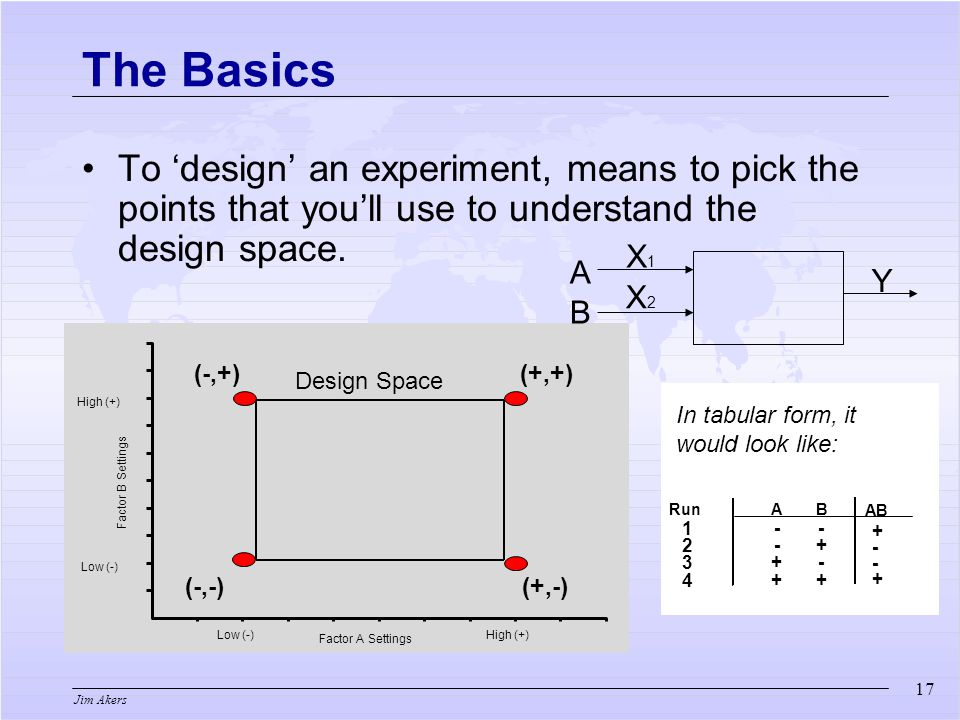 Jim Akers To 'design' an experiment, means to pick the points that you'll use to understand the design space.