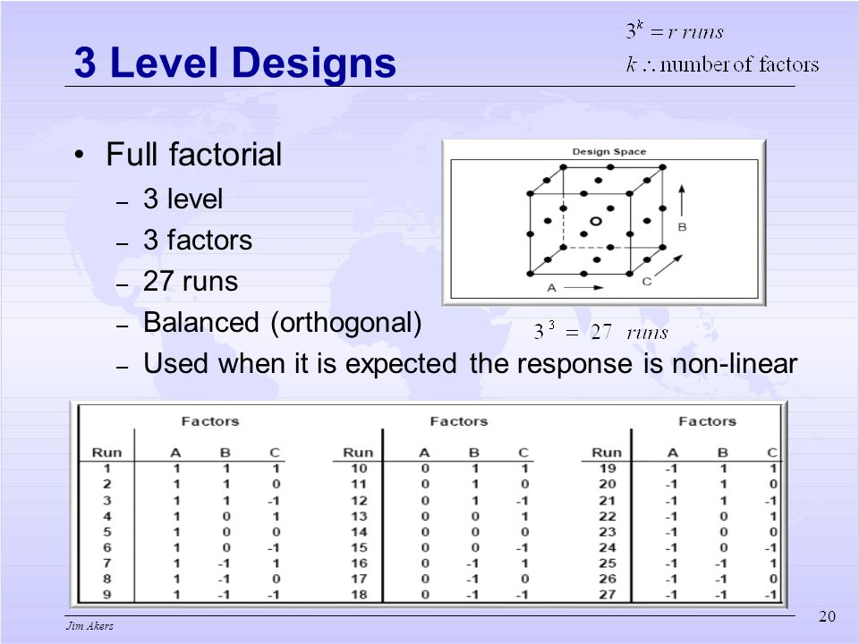 Jim Akers Full factorial – 3 level – 3 factors – 27 runs – Balanced (orthogonal) – Used when it is expected the response is non-linear 3 Level Designs 20