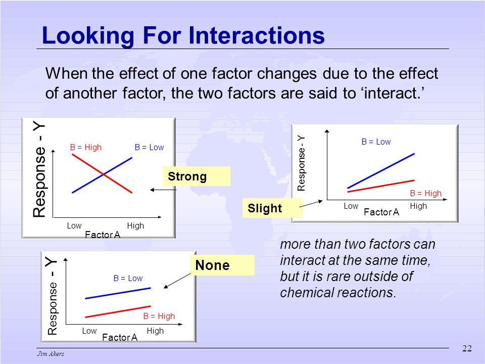 Jim Akers When the effect of one factor changes due to the effect of another factor, the two factors are said to 'interact.' more than two factors can interact at the same time, but it is rare outside of chemical reactions.