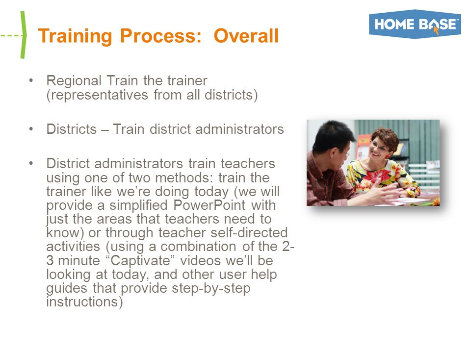 Training Process: Overall Regional Train the trainer (representatives from all districts) Districts – Train district administrators District administr