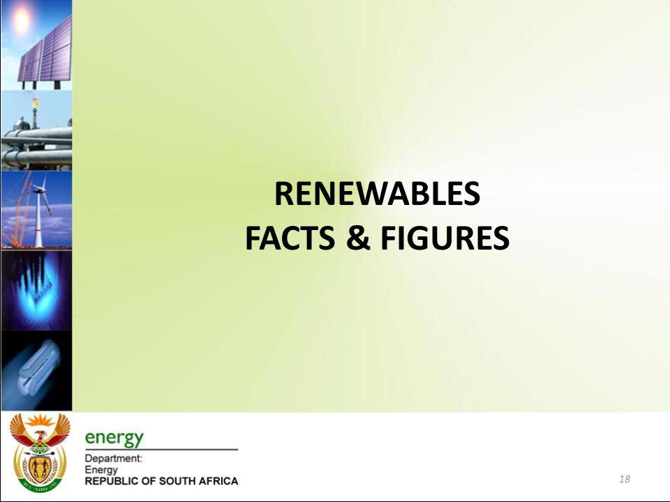 RENEWABLES FACTS & FIGURES 18