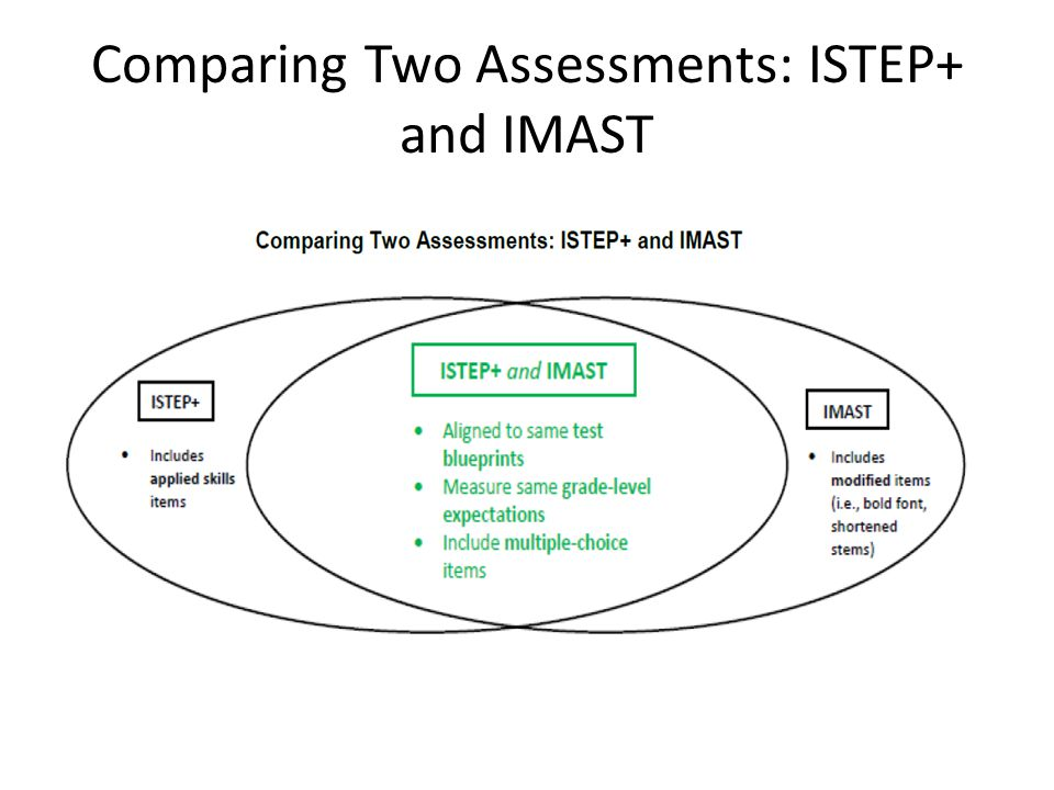 Comparing Two Assessments: ISTEP+ and IMAST