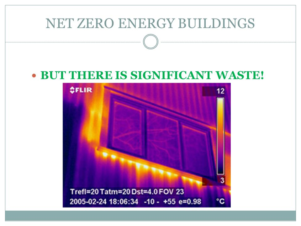 NET ZERO ENERGY BUILDINGS BUT THERE IS SIGNIFICANT WASTE!