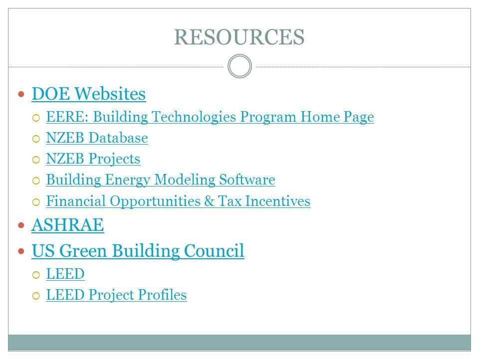 RESOURCES DOE Websites  EERE: Building Technologies Program Home Page EERE: Building Technologies Program Home Page  NZEB Database NZEB Database  N