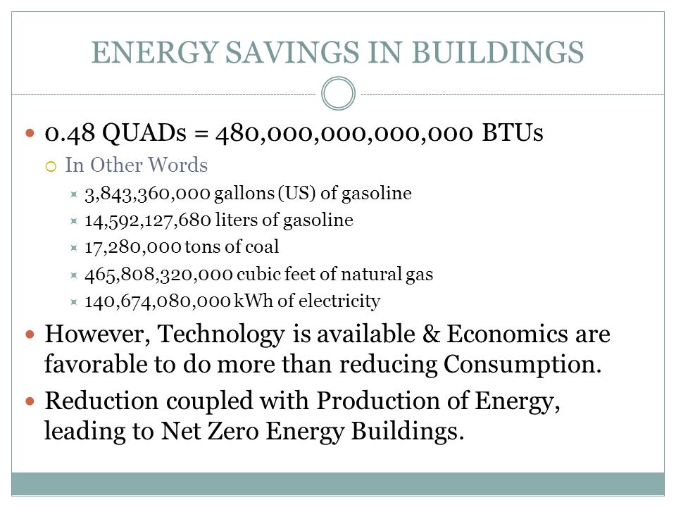 ENERGY SAVINGS IN BUILDINGS 0.48 QUADs = 480,000,000,000,000 BTUs  In Other Words  3,843,360,000 gallons (US) of gasoline  14,592,127,680 liters of