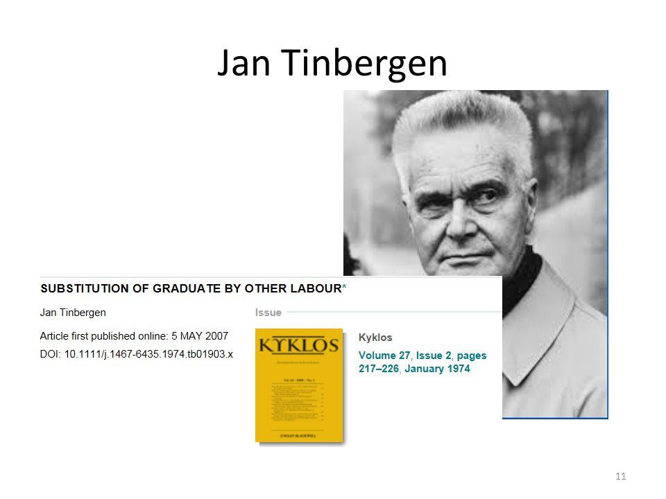 Jan Tinbergen 11