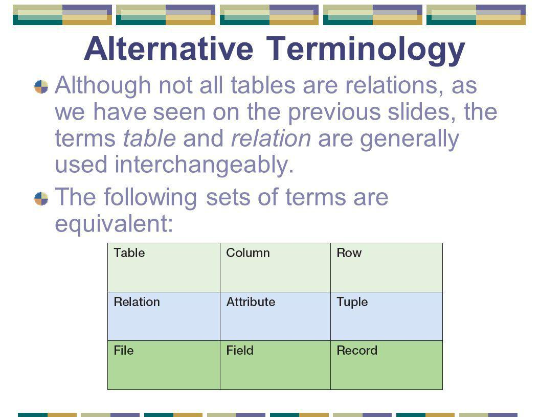 Alternative Terminology Although not all tables are relations, as we have seen on the previous slides, the terms table and relation are generally used interchangeably.