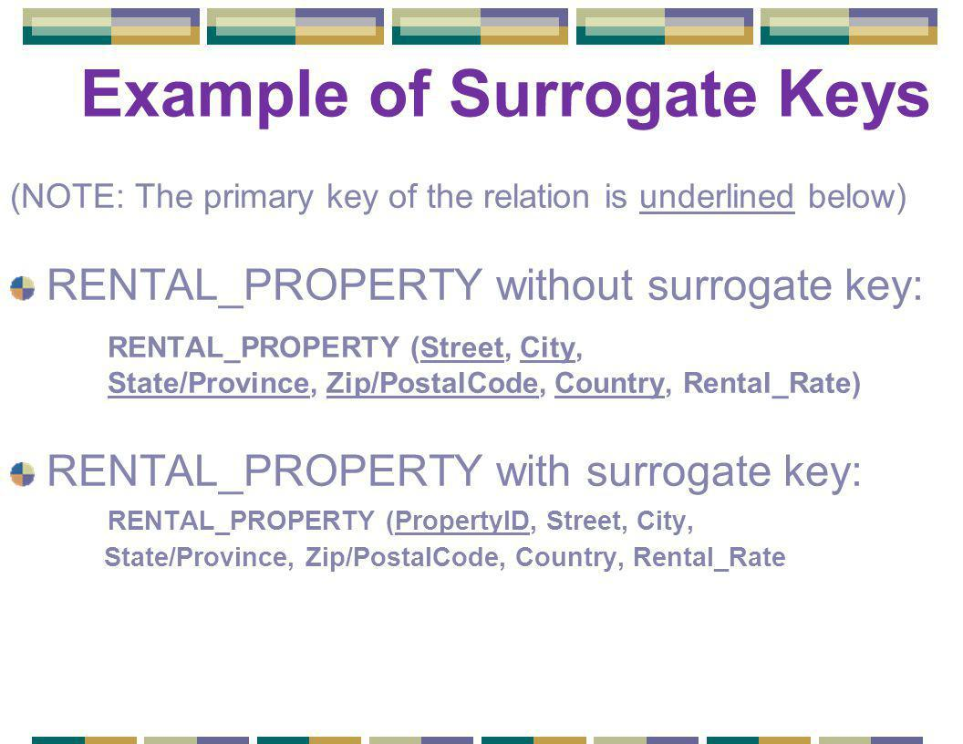 Example of Surrogate Keys (NOTE: The primary key of the relation is underlined below) RENTAL_PROPERTY without surrogate key: RENTAL_PROPERTY (Street, City, State/Province, Zip/PostalCode, Country, Rental_Rate) RENTAL_PROPERTY with surrogate key: RENTAL_PROPERTY (PropertyID, Street, City, State/Province, Zip/PostalCode, Country, Rental_Rate