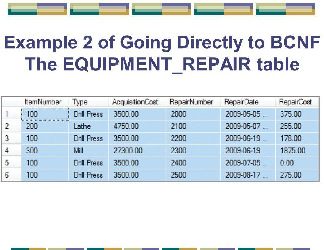 Example 2 of Going Directly to BCNF The EQUIPMENT_REPAIR table