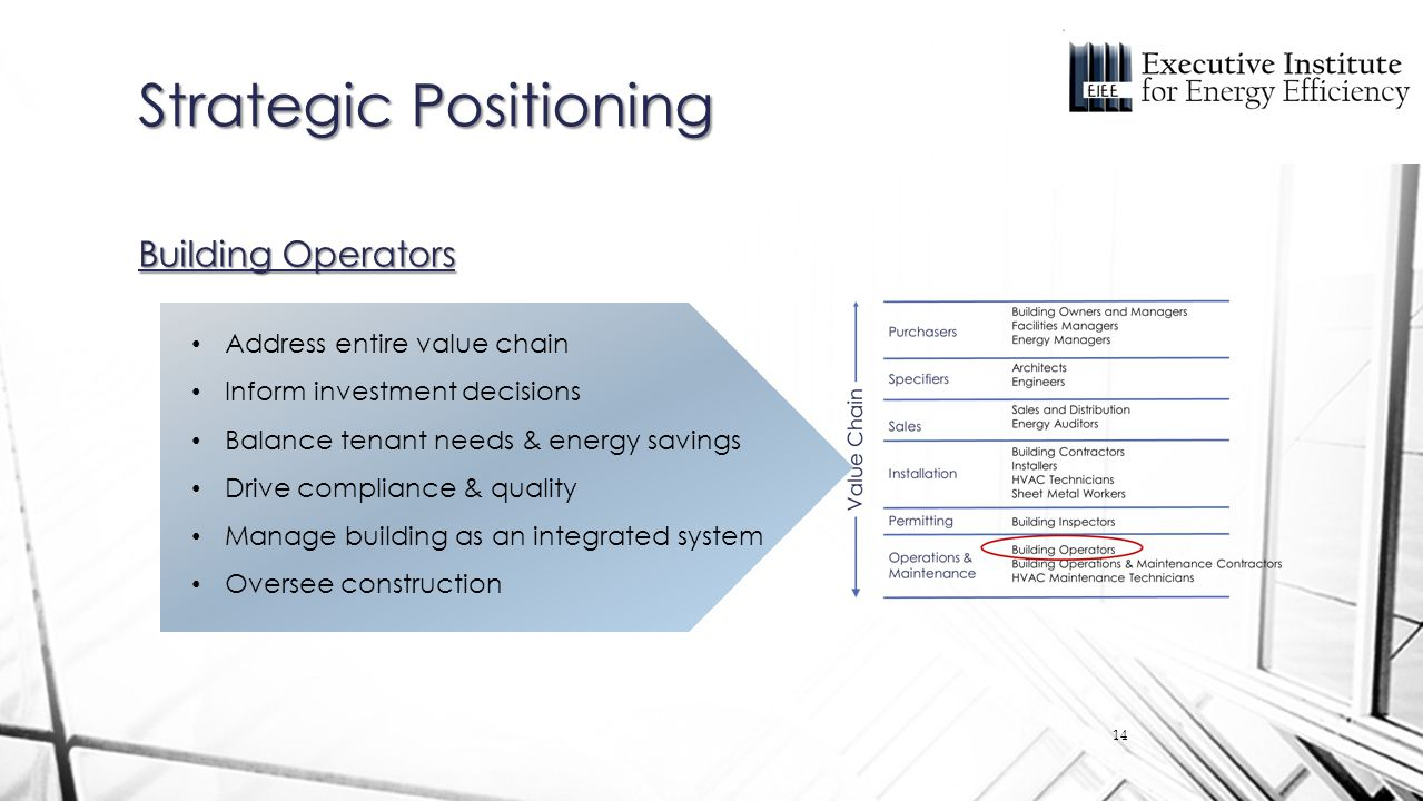 Strategic Positioning Building Operators Address entire value chain Inform investment decisions Balance tenant needs & energy savings Drive compliance