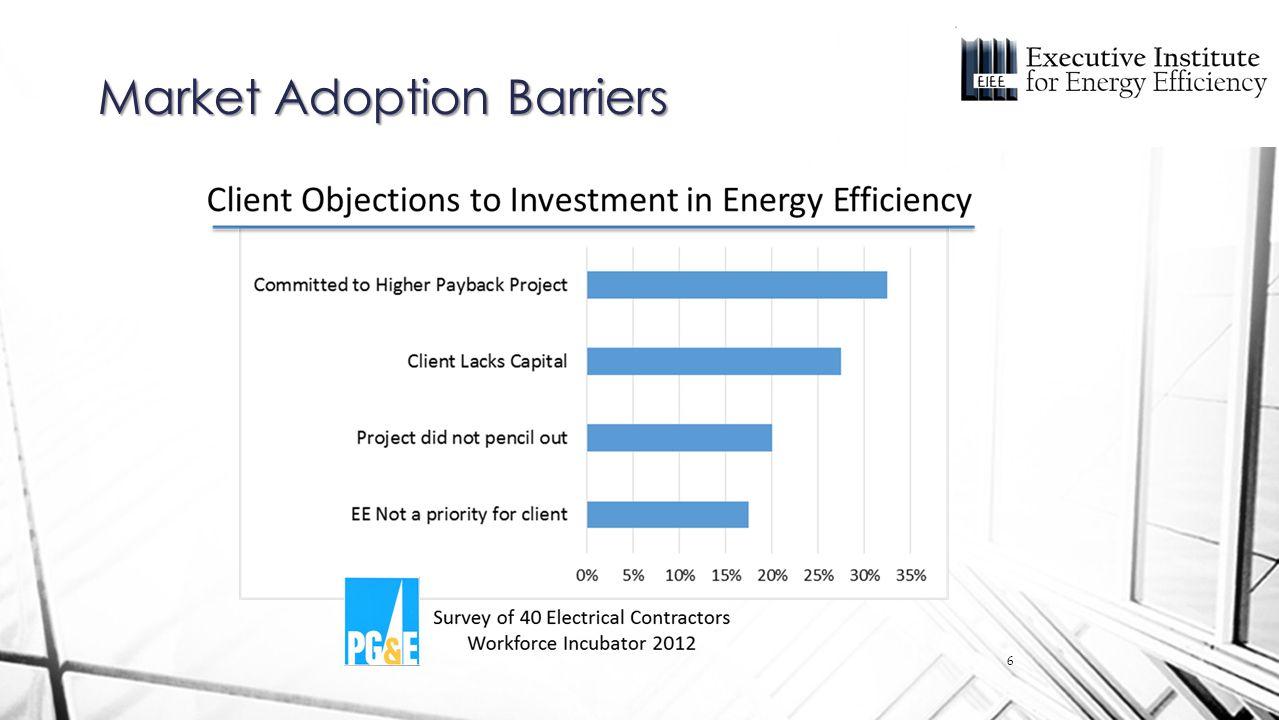 Market Adoption Barriers 6