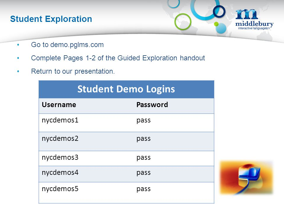 Student Exploration Go to demo.pglms.com Complete Pages 1-2 of the Guided Exploration handout Return to our presentation.