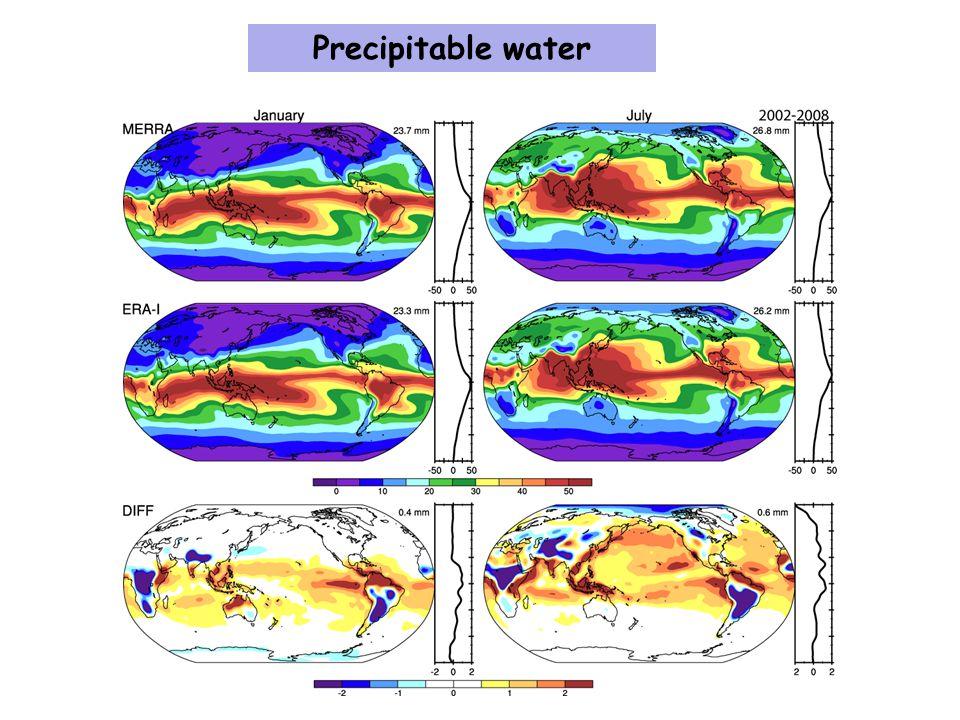 Precipitable water