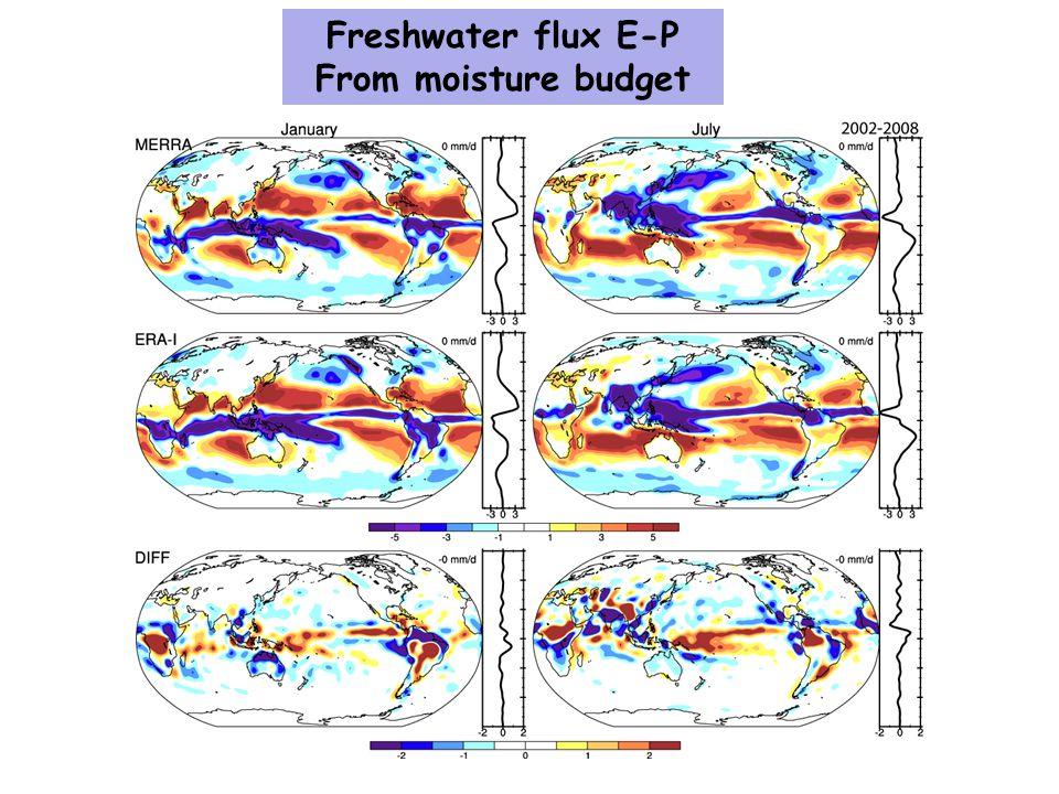 Freshwater flux E-P From moisture budget