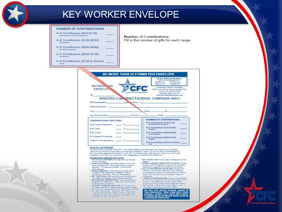 KEY WORKER ENVELOPE