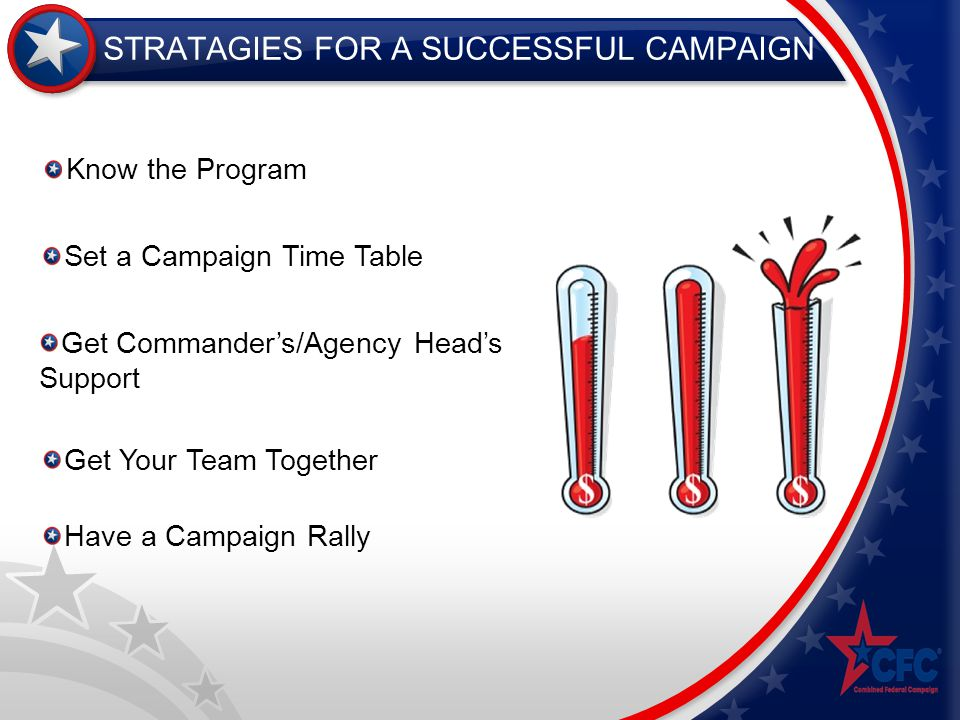 STRATAGIES FOR A SUCCESSFUL CAMPAIGN Get Commander's/Agency Head's Support Set a Campaign Time Table Know the Program Get Your Team Together Have a Campaign Rally