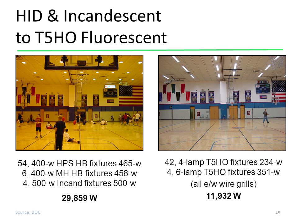 HID & Incandescent to T5HO Fluorescent BeforeAfter 54, 400-w HPS HB fixtures 465-w 6, 400-w MH HB fixtures 458-w 4, 500-w Incand fixtures 500-w 29,859