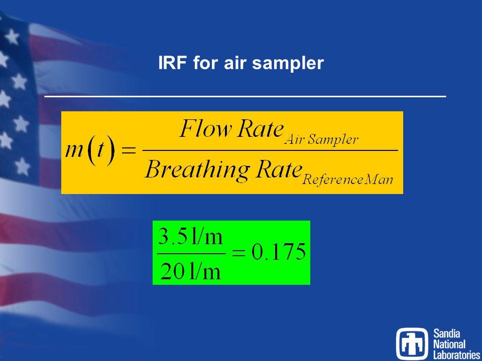 IRF for air sampler