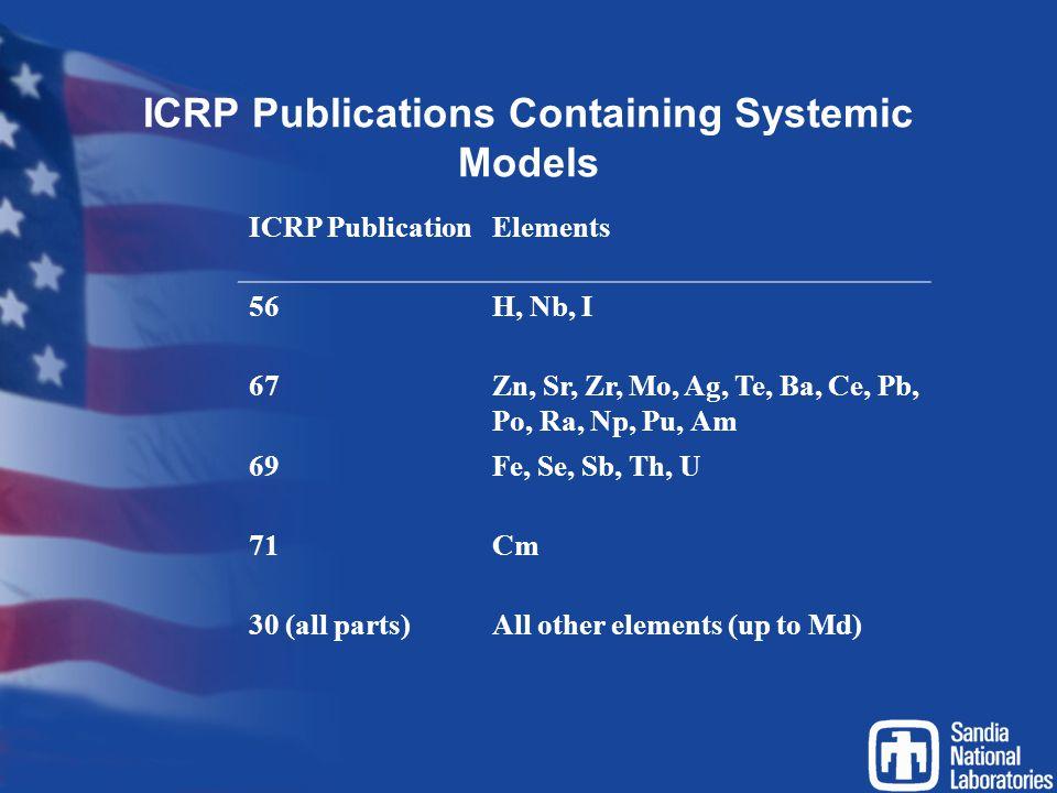 ICRP Publications Containing Systemic Models ICRP PublicationElements 56H, Nb, I 67Zn, Sr, Zr, Mo, Ag, Te, Ba, Ce, Pb, Po, Ra, Np, Pu, Am 69Fe, Se, Sb