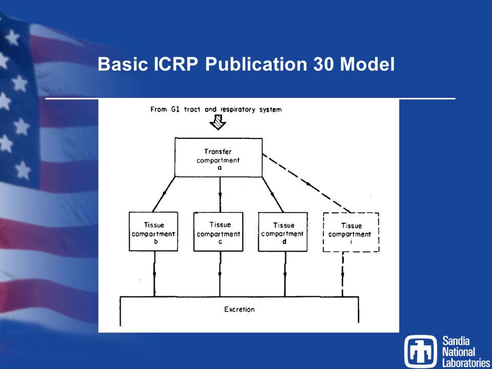 Basic ICRP Publication 30 Model