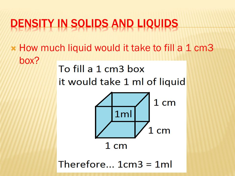  How much liquid would it take to fill a 1 cm3 box?