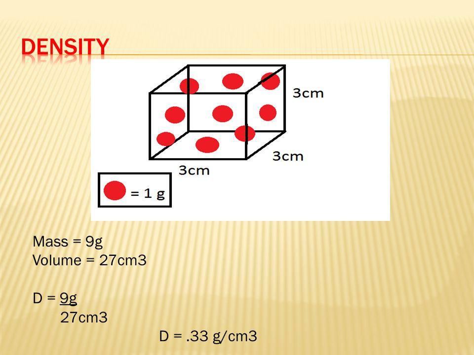 Object 1) Mass 30g Volume 10cm3 D = 30g 10cm3 D = 3g/cm3 Object 2) Mass 20g Volume 40cm3 D = 20g 40cm3 D=.5g/cm3