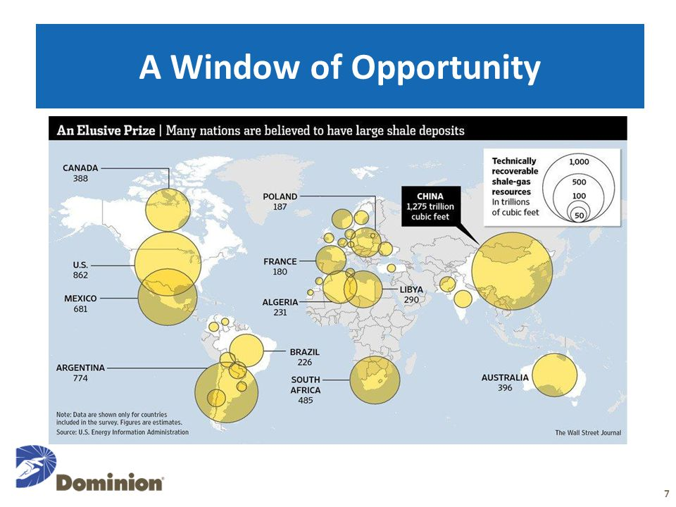 7 A Window of Opportunity