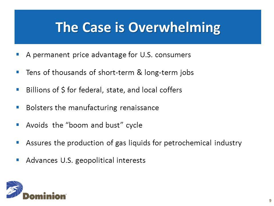  A permanent price advantage for U.S.