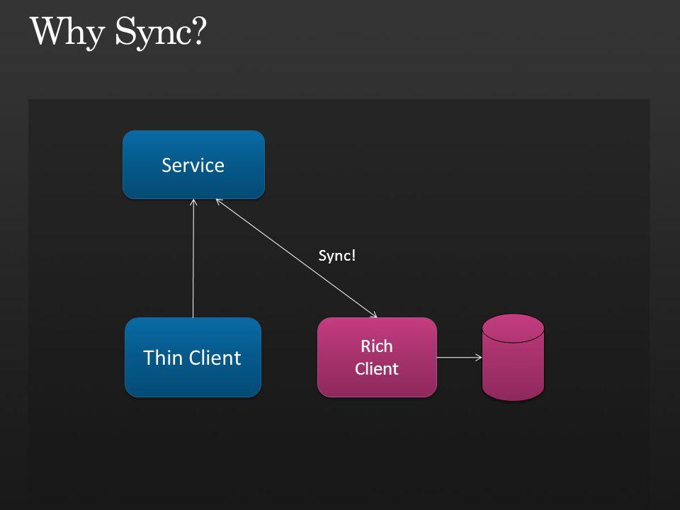 Service Thin Client Rich Client Rich Client Sync!