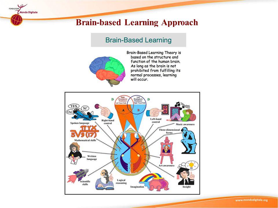 Brain-based Learning Approach