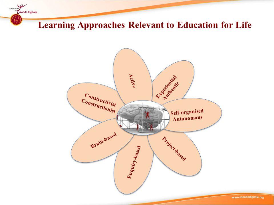 Autonomous Learning Approach