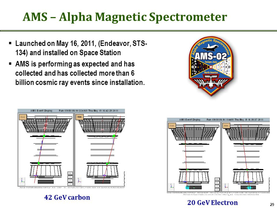 AMS – Alpha Magnetic Spectrometer  Launched on May 16, 2011, (Endeavor, STS- 134) and installed on Space Station  AMS is performing as expected and has collected and has collected more than 6 billion cosmic ray events since installation.