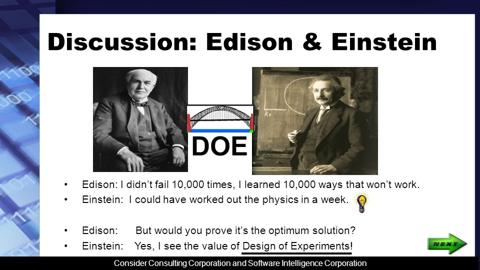Discussion: Edison & Einstein Edison: I didn't fail 10,000 times, I learned 10,000 ways that won't work.