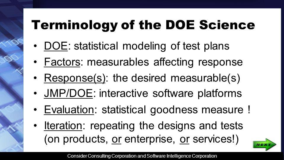 Terminology of the DOE Science DOE: statistical modeling of test plans Factors: measurables affecting response Response(s): the desired measurable(s) JMP/DOE: interactive software platforms Evaluation: statistical goodness measure .