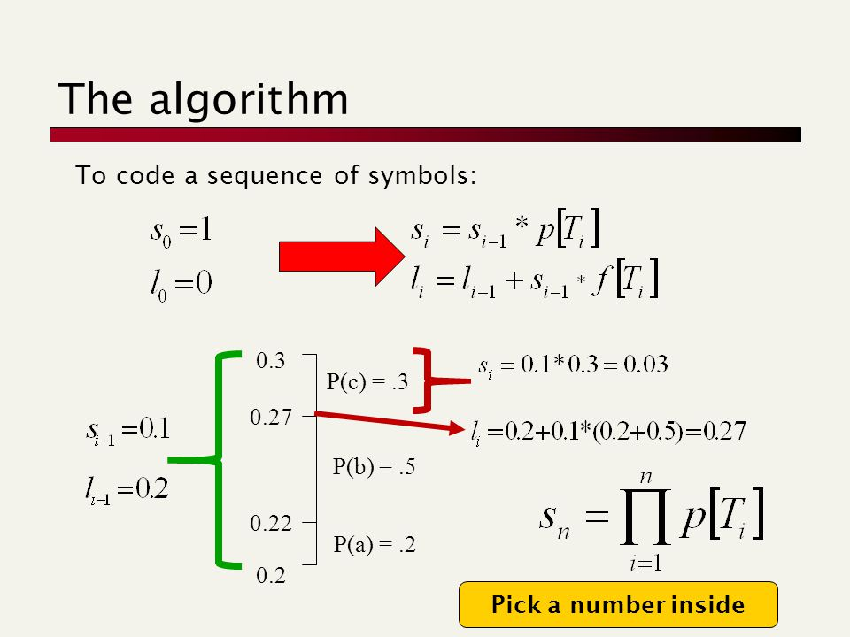 The algorithm To code a sequence of symbols: P(a) =.2 P(c) =.3 P(b) =.5 0.2 0.22 0.27 0.3 Pick a number inside