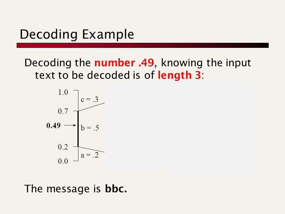 Decoding Example Decoding the number.49, knowing the input text to be decoded is of length 3: The message is bbc. a =.2 c =.3 b =.5 0.0 0.2 0.7 1.0 a