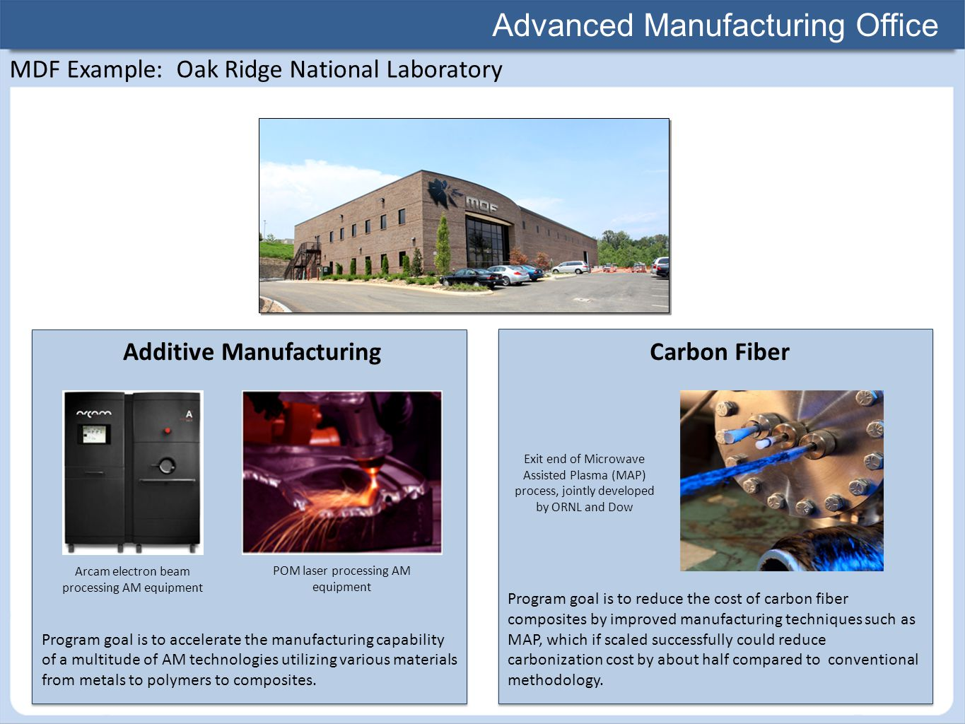 Advanced Manufacturing Office MDF Example: Oak Ridge National Laboratory Program goal is to accelerate the manufacturing capability of a multitude of