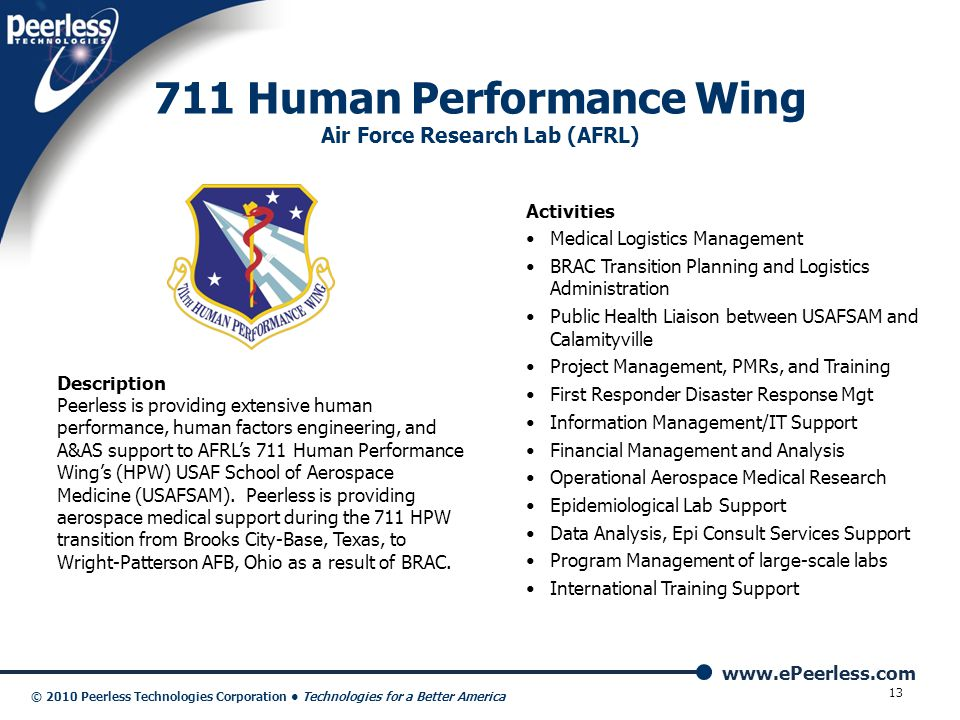 www.ePeerless.com © 2010 Peerless Technologies Corporation Technologies for a Better America 13 711 Human Performance Wing Air Force Research Lab (AFR