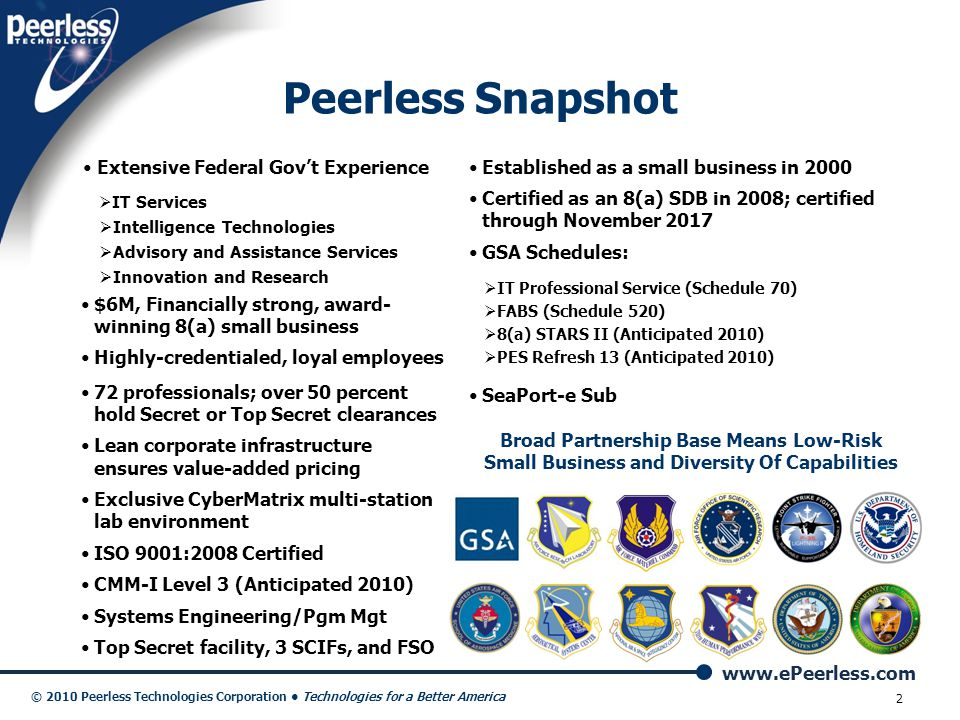 www.ePeerless.com © 2010 Peerless Technologies Corporation Technologies for a Better America 13 711 Human Performance Wing Air Force Research Lab (AFRL) Description Peerless is providing extensive human performance, human factors engineering, and A&AS support to AFRL's 711 Human Performance Wing's (HPW) USAF School of Aerospace Medicine (USAFSAM).